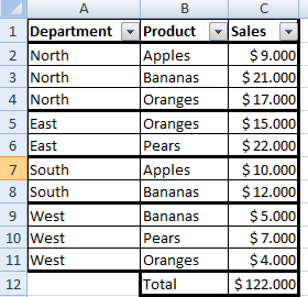 Image of Example data in Excel